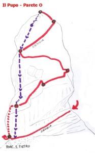 Pupo di Lozzo (2371 m) – schizzo Via comune Olivo e via dei ragni